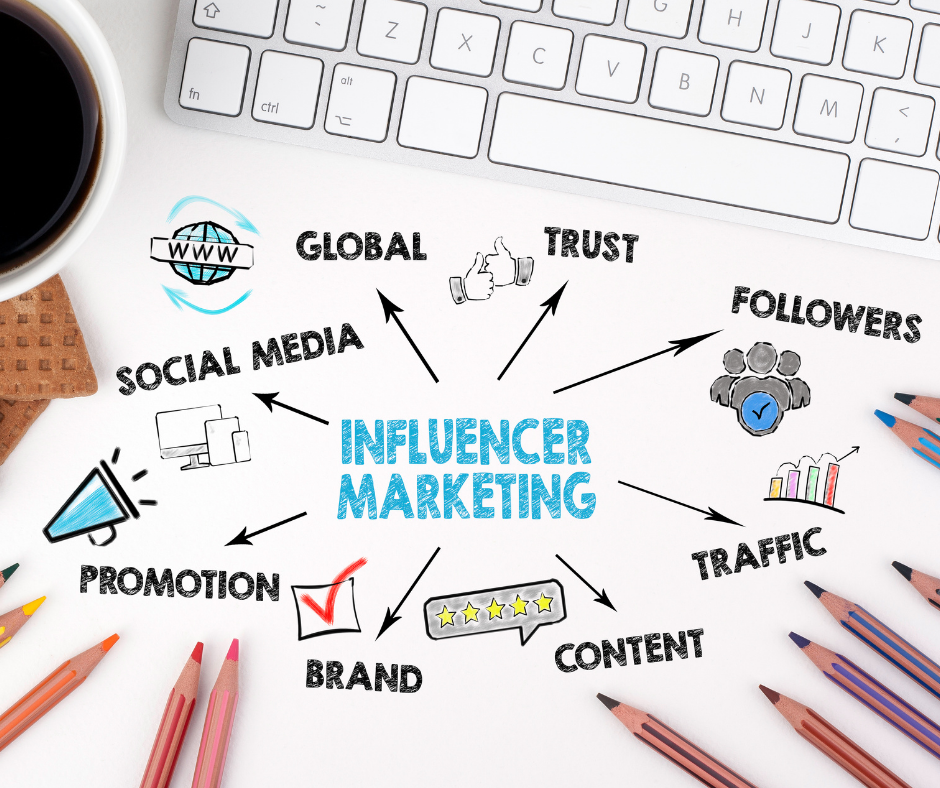 How can B2B influencer marketing complement your digital marketing strategy? - Quick overview